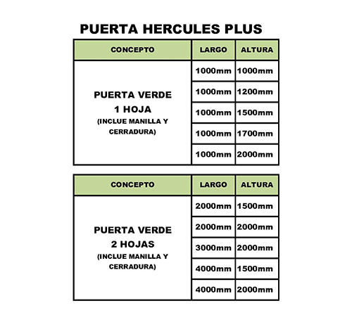 Tabla Medidas Puerta Hercules Plus